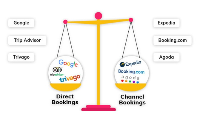 The Difference Between Meta Search Engines & OTAs